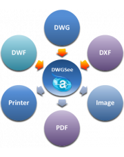 DWGSee DWG Viewer 2018