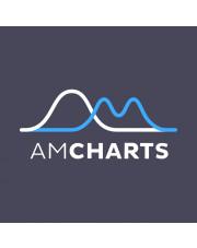 amCharts 4: Charts