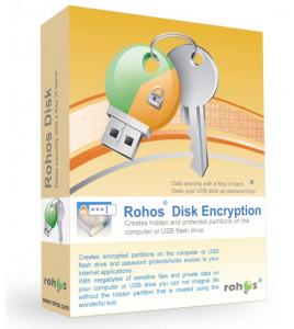 Rohos Disk Encryption – jak stworzyć bezpieczny sejf na dane?