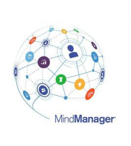 Zobacz, co nowego w MindManager 2019