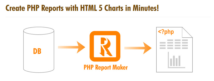 PHP Report Maker